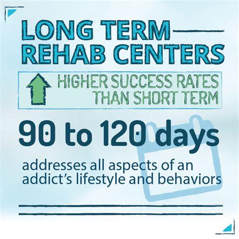 Rehab Cocaine Detox by Do You Need Term Rehab Or Term Treatment