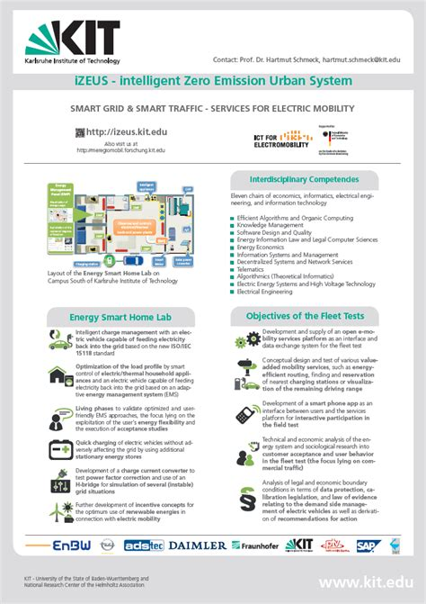 Kit Research Project Izeus Information Material A1 Poster Template