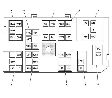 2000 s10 blazer wiring diagram door locks wiring diagrams