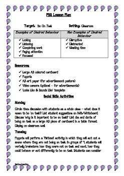 social skills lesson plan template pbs social skills lesson plan being on task by