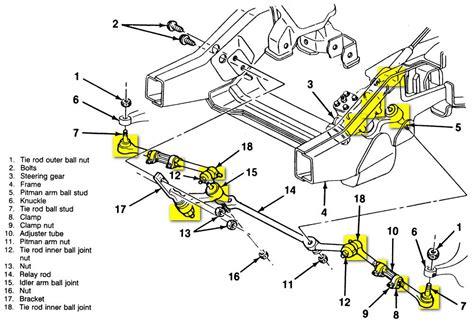 silverado front suspension diagram 88 chevy silverado 4x4 5 7 l front end problem the
