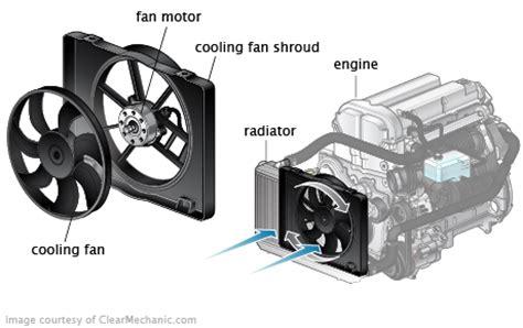 Motor Radiator Hyundai Matrix Radiator Fan Cooling Murah radiator fan assembly