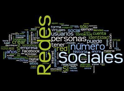 imagenes redes sociales horizontales que tipos de redes sociales existen temas del examen
