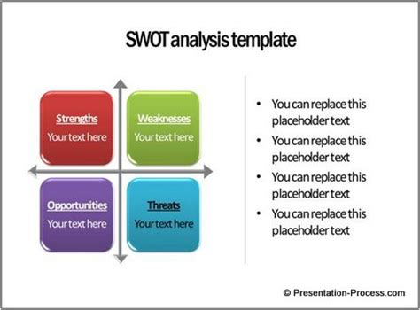 smart analysis template image gallery swot grid