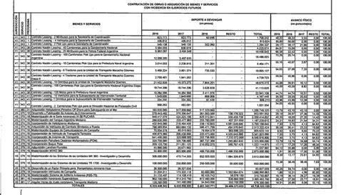 aument salaroal ffaa argentina 2016 sueldo de los militares argentinos 2016 escala salarial