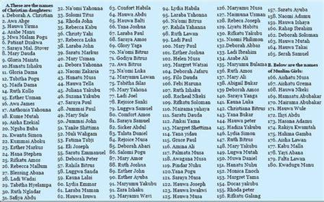 nina names encyclopedia nombres para ni 241 a no comunes imagui