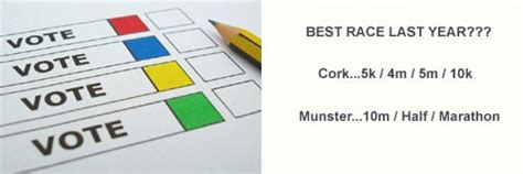 Post It Poll Reminder by Running In Munster Ireland Reminder Polls For The Best