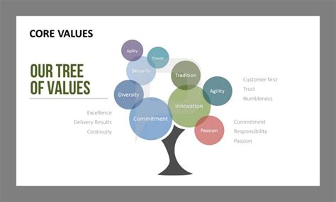 value tree template 17 best images about company presentation powerpoint