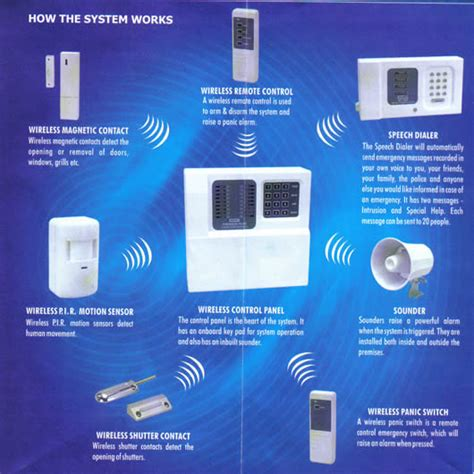 home security systems diy diy home automation smart home