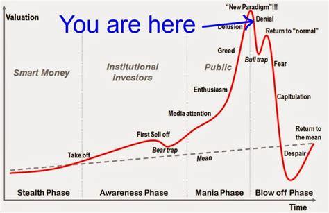new year bitcoin crash aluna crypto currency trading paradigm shift technical