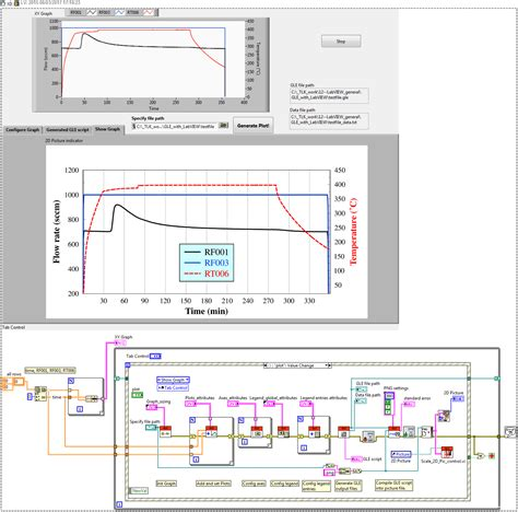 graph layout engine javascript interface to graphics layout engine gle to create