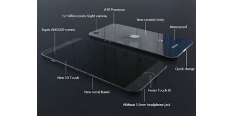 iphone 7 and iphone 7 plus release date specs and features