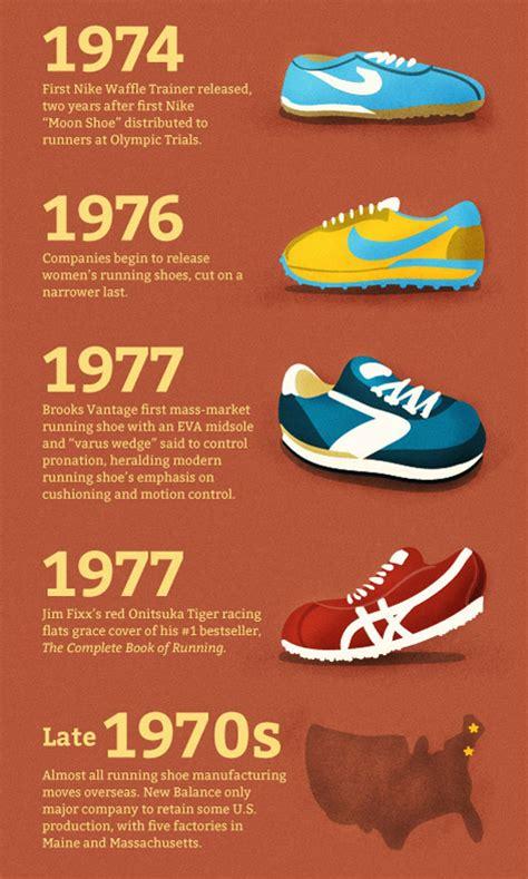 runners world presents   history   running