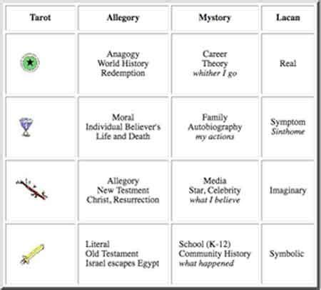 jolie blogs discourse community map