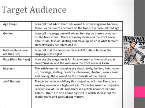 In Style New Magazine Targeting Late by Task 8 Target Audience Magazines