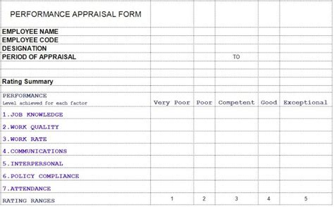 performance appraisal exle performance appraisal template in excel format