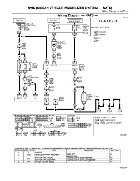 2001 nissan sentra wiring diagram repair guides electrical system 2001 nvis nissan