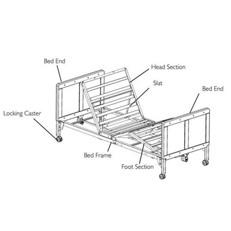series full electric hospital bed bundle invacare