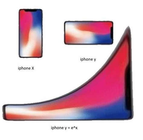 dopl3r memes iphone y iphone x iphone y eax