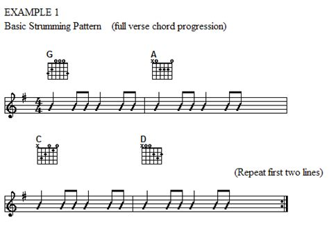 strumming pattern wherever you will go learn to play quot as tears go quot by the rolling stones