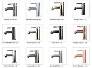 Kohler Kitchen Faucet faucet finishes samples and how to s pinterest