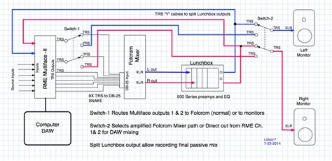 xlr splitter wiring diagram model wiring diagram wiring