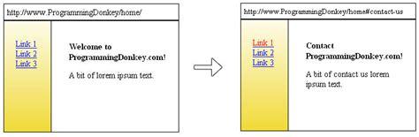 html div tag exles javascript change anchor href value