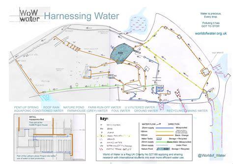house plumbing diagram uk house plan 2017