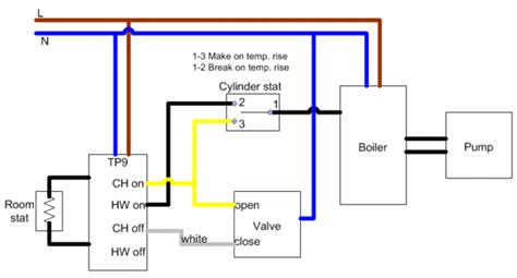 iflo zone valve actuator wiring diagram jeffdoedesign