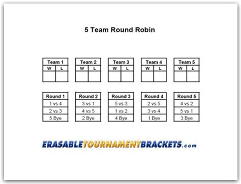 5 team round robin tournament bracket