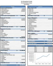 Household Balance Sheet Template by Personal Balance Sheet Spreadsheetshoppe