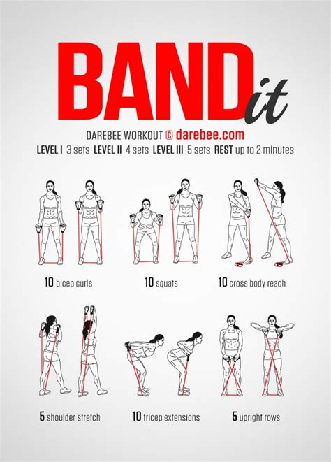 printable exercise band workouts 10 super workouts to tone your arms at home