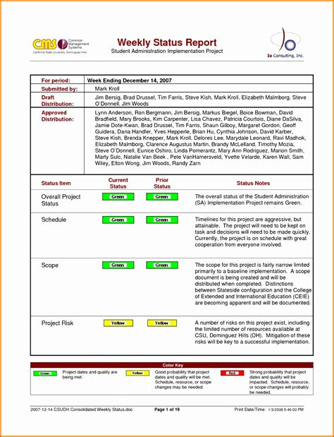 8 Project Management Status Report Template Excel What Is Wsr In Project Management