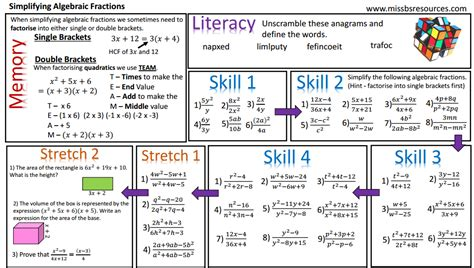 Algebraic Fractions Worksheet by Algebra Maths Differentiated Worksheets