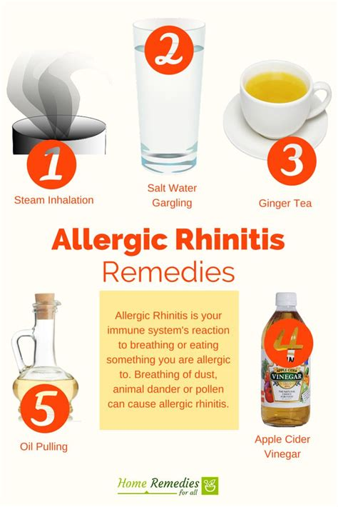1000 ideas about allergic rhinitis on allergy
