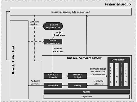floor plan financing companies 100 floor plan financing home design pole barn
