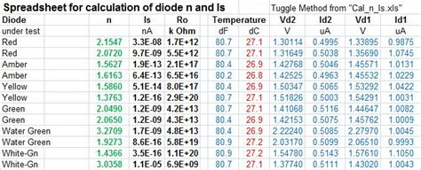 diode voltage drop chart diode voltage drop chart 28 images the great wall