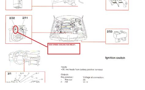 volvo 940 cooling fan wiring diagram volvo s40 wiring