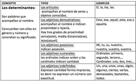 calendario de pagos de la sems sep 2016 spaclinicnet calendario de pagos sep sems 2016