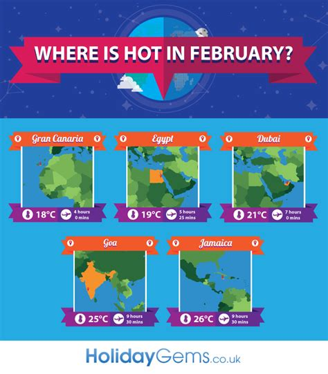where is in february weather ideas for