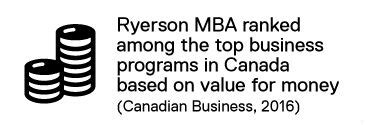 Ryerson Mba Tuition by This Is Ryerson About Ryerson