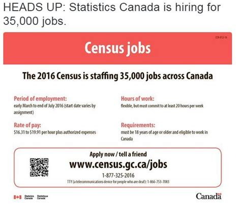 the long form census is back and were elated long form census just around the corner my prince george now