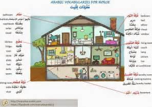 Room Pronunciation by Everyday Arabic العربية لكل يوم