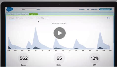 help desk software comparison a sle sales cloud reporting analytics data