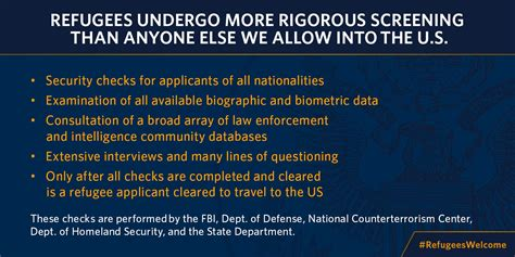 Refugee Background Check How We Re Welcoming Syrian Refugees While Ensuring Our Safety Whitehouse Gov
