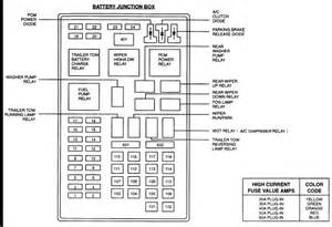 2000 ford expedition fuse relay diagram