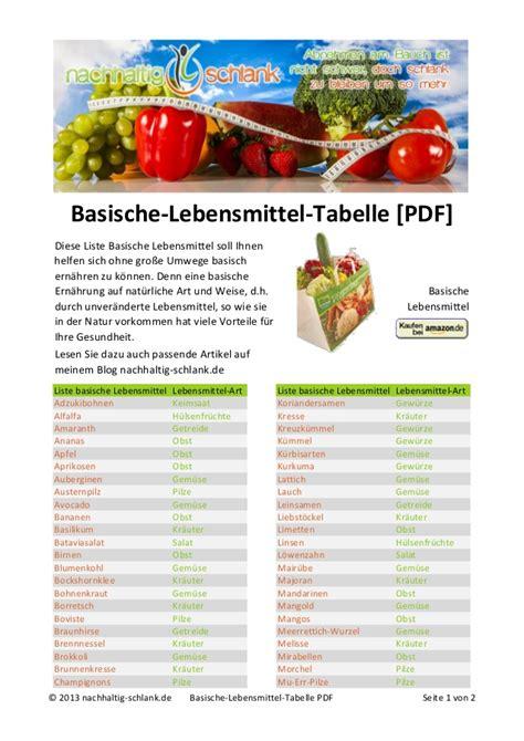 basische lebensmittel tabelle pdf basische lebensmittel tabelle pdf