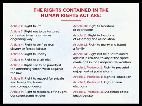 all human rights list british institute of human rights what are our quot human