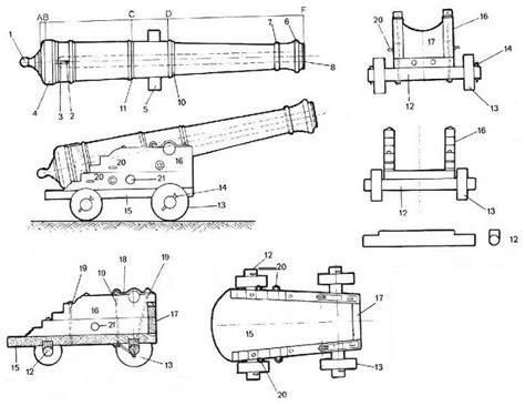 construire safran bateau cuirass 233 imp 233 rial