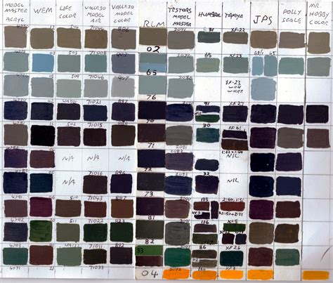 rlm comparison chart of hobby paints